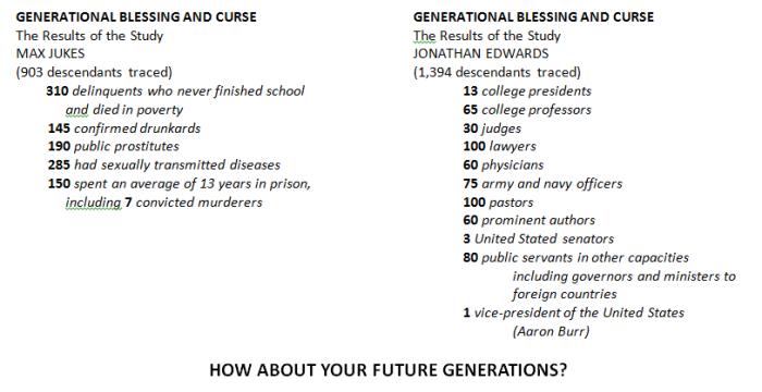 blessing vs curse